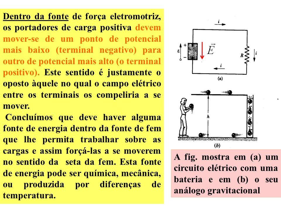 Dentro da fonte de força eletromotriz, os portadores de carga positiva devem mover-se de um ponto de potencial mais baixo (terminal negativo) para outro de potencial mais alto (o terminal positivo). Este sentido é justamente o oposto àquele no qual o campo elétrico entre os terminais os compeliria a se mover.