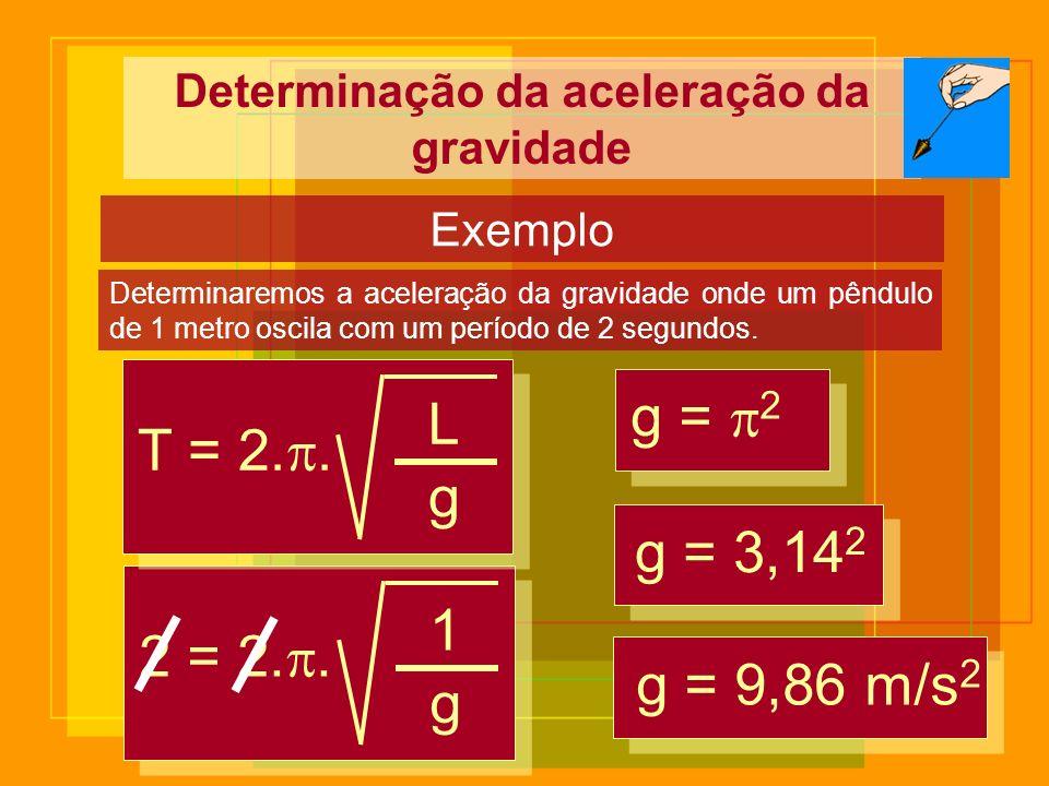 Determinação da aceleração da gravidade