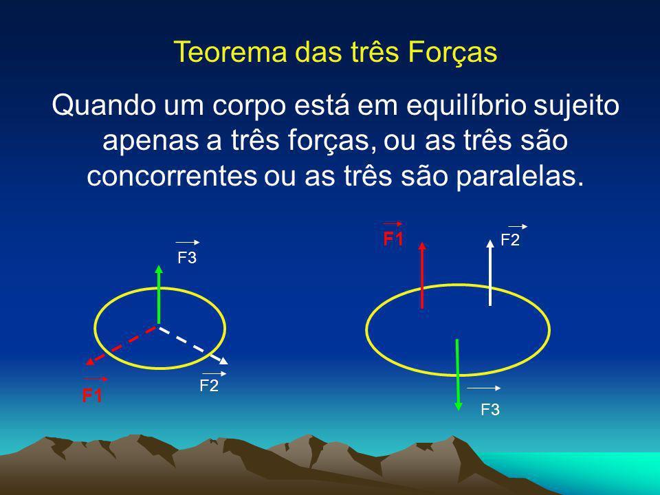 Teorema das três Forças