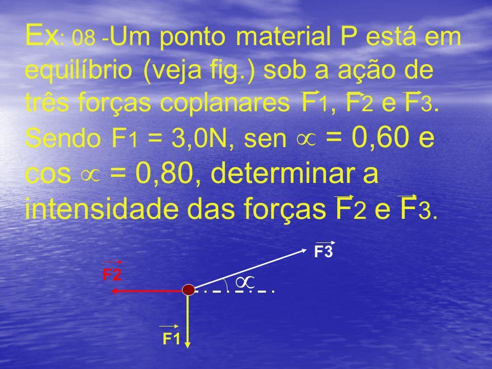 Ex: 08 -Um ponto material P está em equilíbrio (veja fig