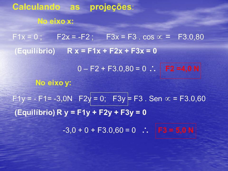 Calculando as projeções: