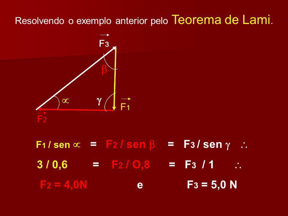       3 / 0,6 = F2 / O,8 = F3 / 1  F2 = 4,0N e F3 = 5,0 N