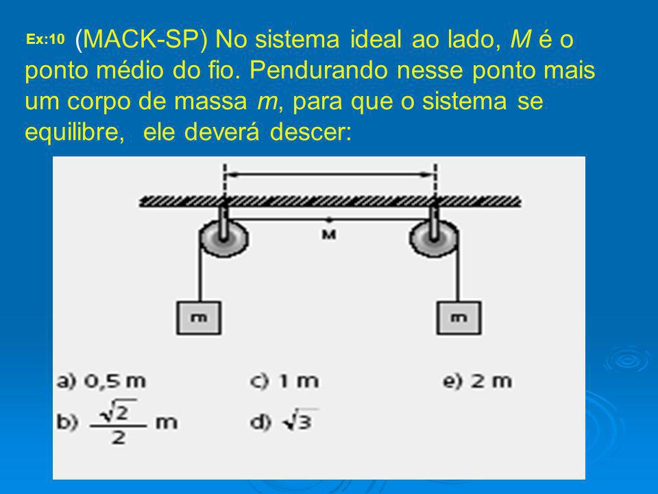 249 (MACK-SP) No sistema ideal ao lado, M é o