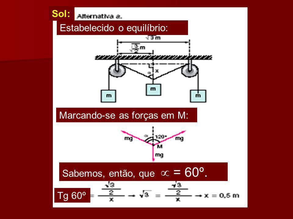 Sol: Estabelecido o equilíbrio: Marcando-se as forças em M: Sabemos, então, que  = 60º. Tg 60º