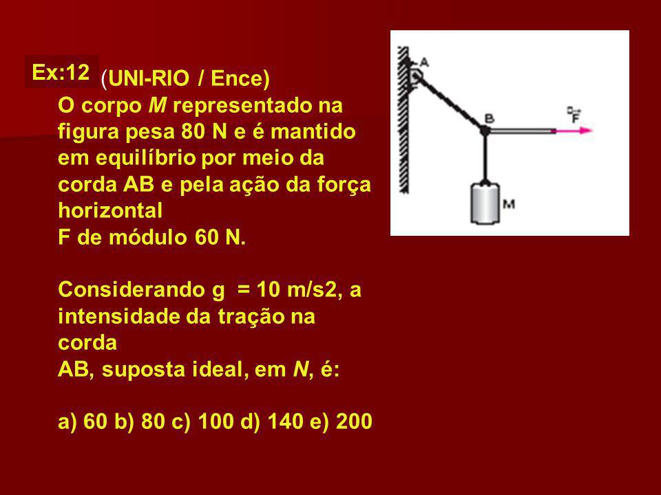 Ex:12 251 (UNI-RIO / Ence) O corpo M representado na figura pesa 80 N e é mantido em equilíbrio por meio da corda AB e pela ação da força horizontal.
