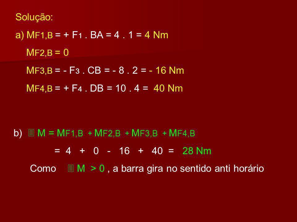 Solução: MF1,B = + F1 . BA = 4 . 1 = 4 Nm. MF2,B = 0. MF3,B = - F3 . CB = - 8 . 2 = - 16 Nm. MF4,B = + F4 . DB = 10 . 4 = 40 Nm.