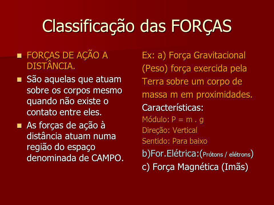 Classificação das FORÇAS