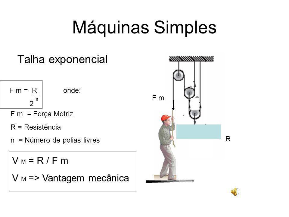 Máquinas Simples Talha exponencial V M = R / F m