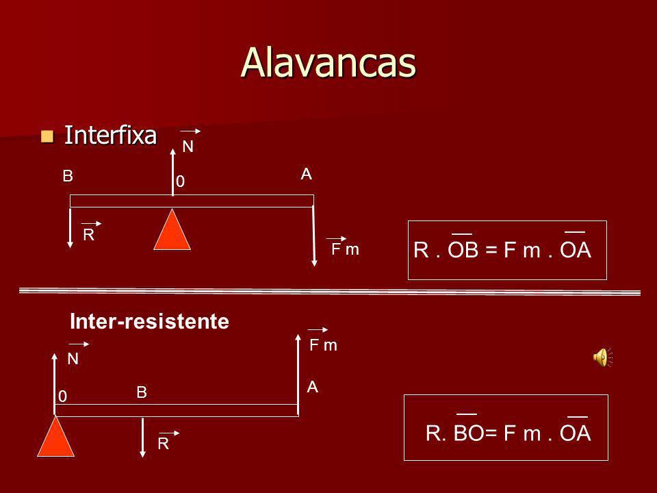 Alavancas Interfixa R . OB = F m . OA Inter-resistente R. BO= F m . OA