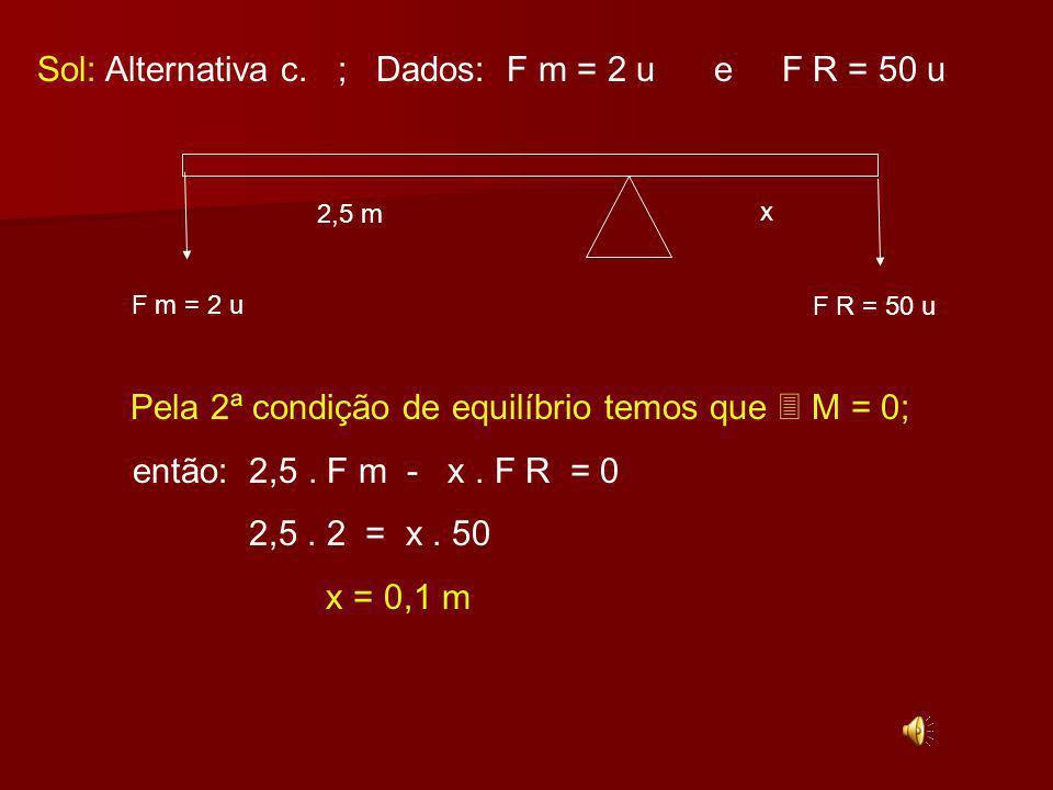 Sol: Alternativa c. ; Dados: F m = 2 u e F R = 50 u