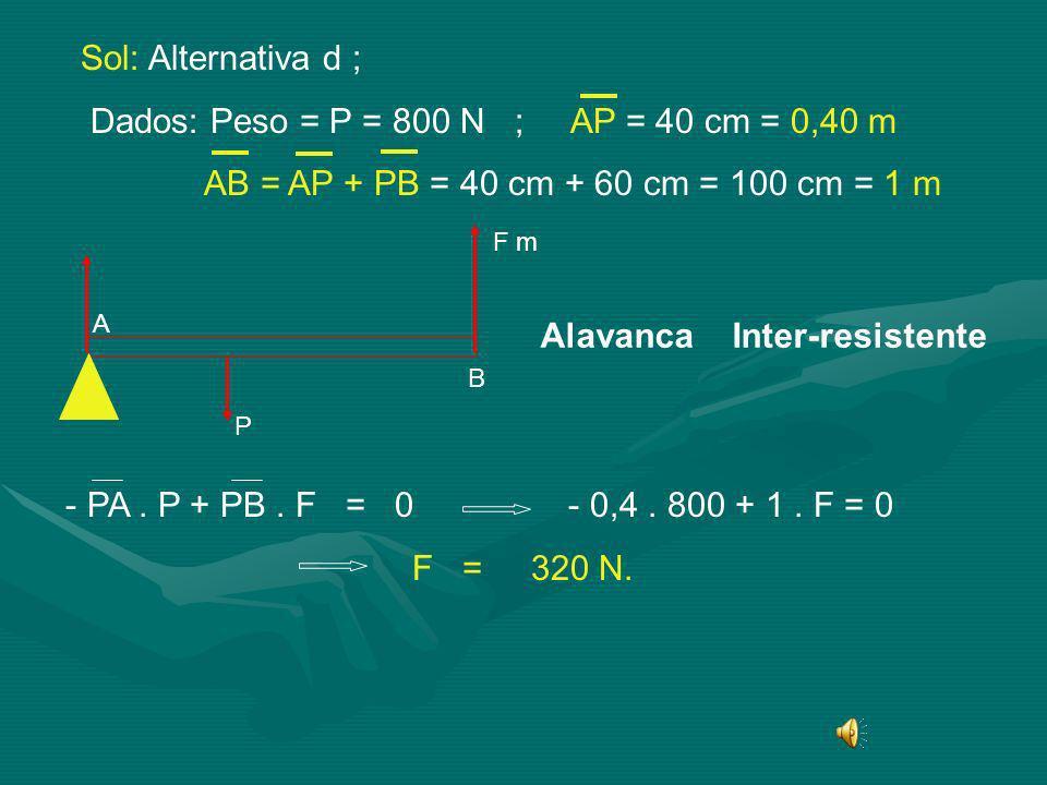 Dados: Peso = P = 800 N ; AP = 40 cm = 0,40 m