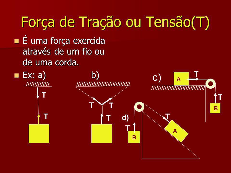 Força de Tração ou Tensão(T)