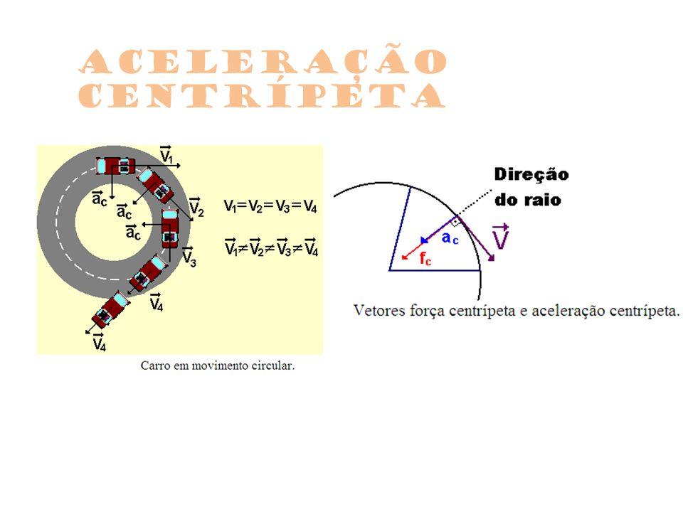 Aceleração centrípeta