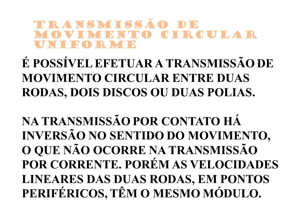 TrAnsmissão de movimento circular uniforme