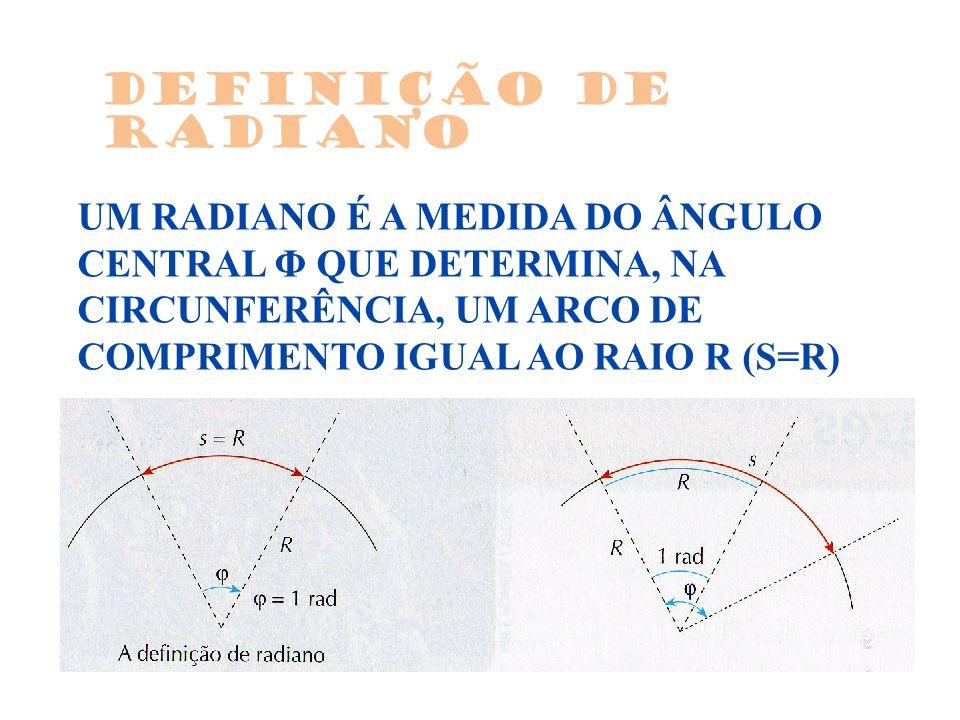Definição de radiano UM RADIANO É A MEDIDA DO ÂNGULO CENTRAL Φ QUE DETERMINA, NA CIRCUNFERÊNCIA, UM ARCO DE COMPRIMENTO IGUAL AO RAIO R (S=R)