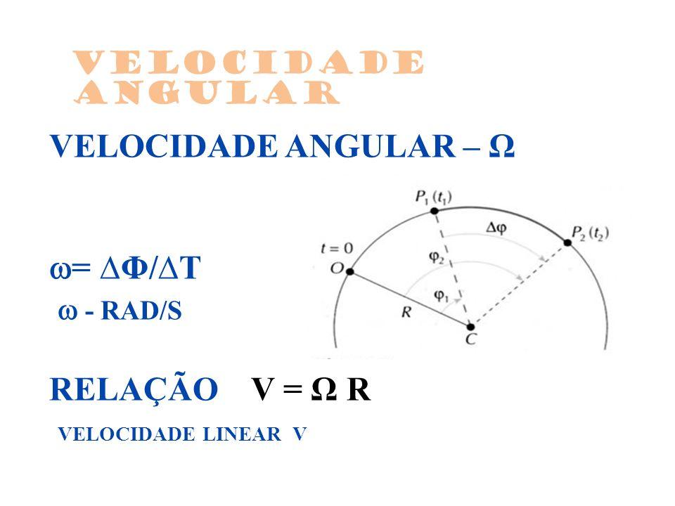 Velocidade angular VELOCIDADE ANGULAR – Ω = ∆Φ/∆T  - RAD/S RELAÇÃO V = Ω R VELOCIDADE LINEAR V.
