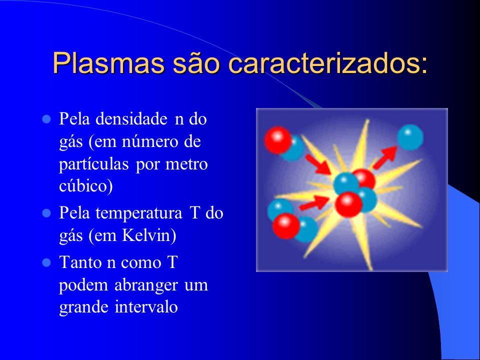 Plasmas são caracterizados: