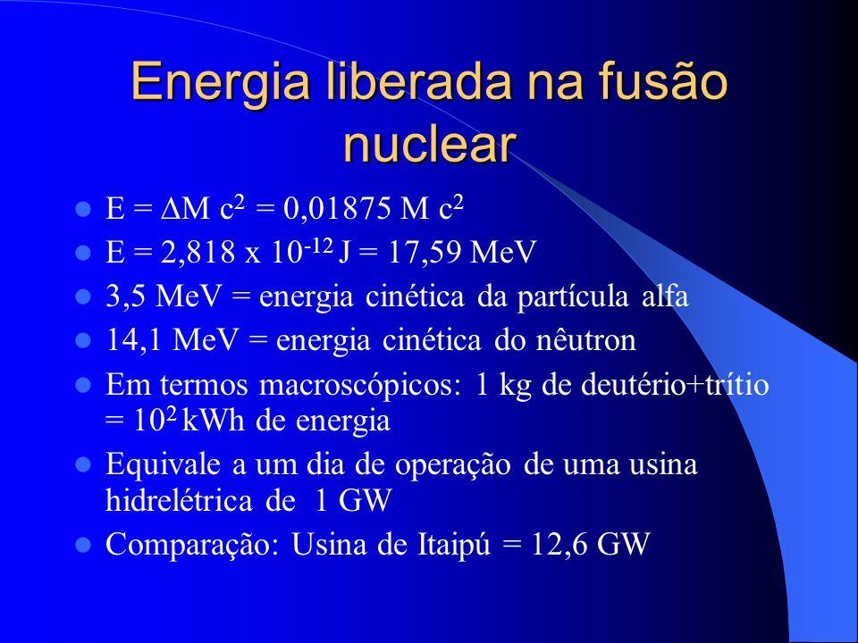 Energia liberada na fusão nuclear