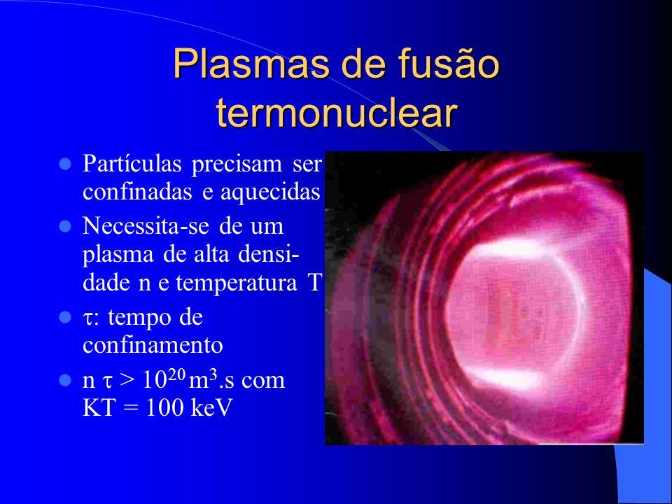 Plasmas de fusão termonuclear