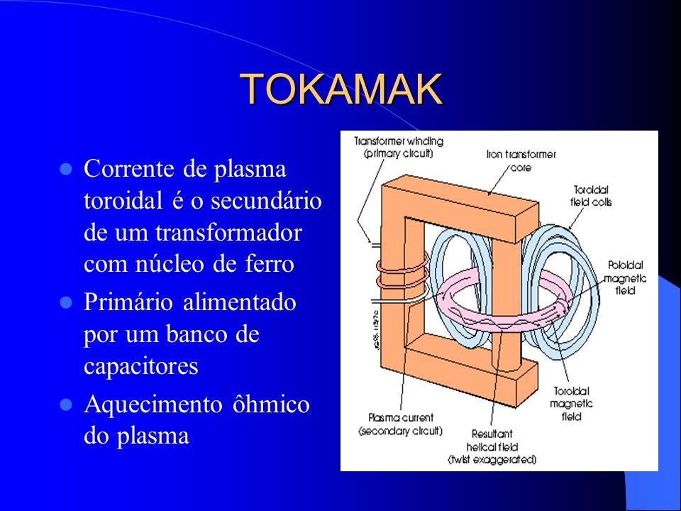 TOKAMAK Corrente de plasma toroidal é o secundário de um transformador com núcleo de ferro. Primário alimentado por um banco de capacitores.