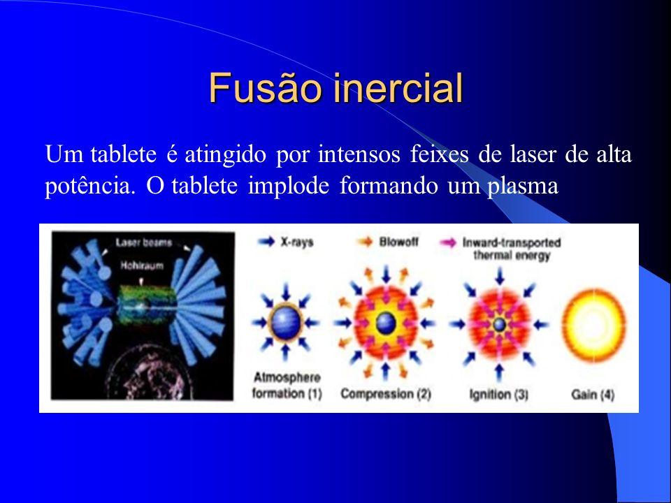Fusão inercial Um tablete é atingido por intensos feixes de laser de alta.