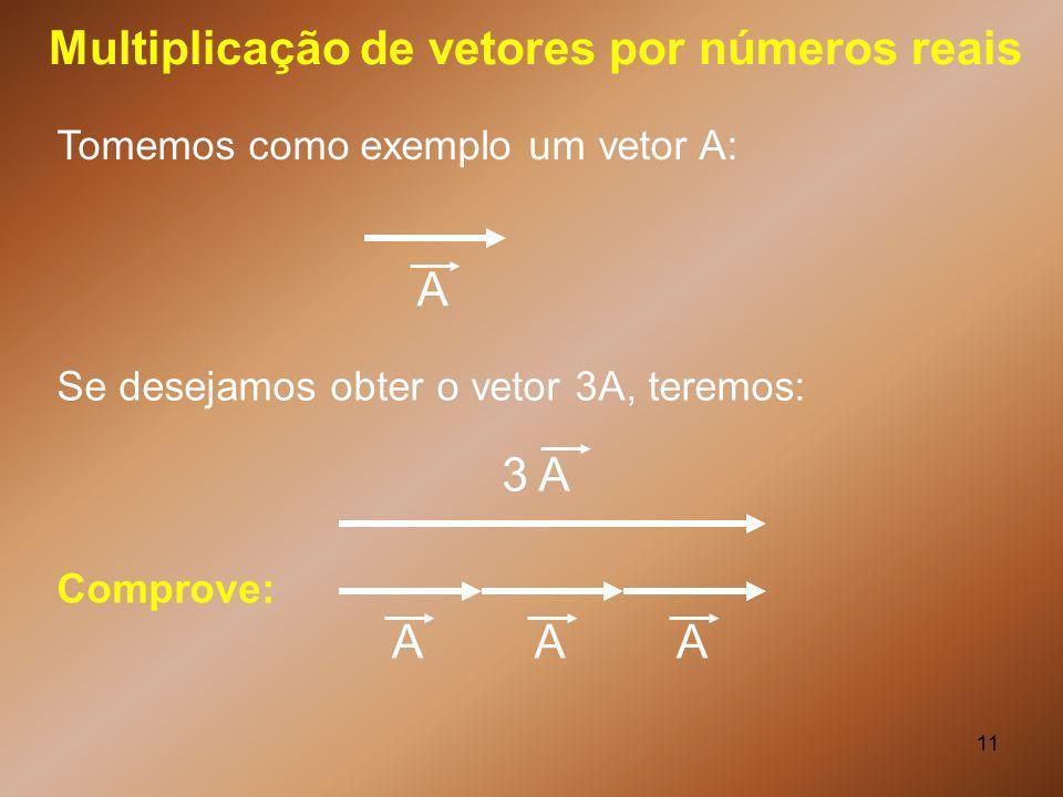 Multiplicação de vetores por números reais