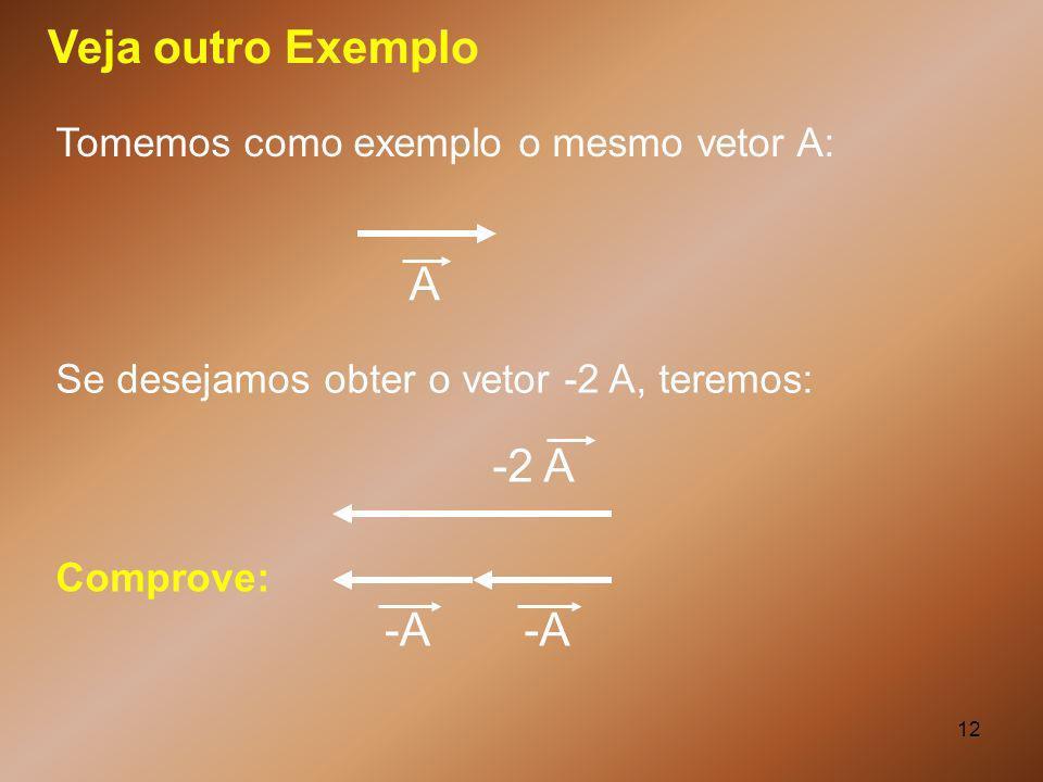 Veja outro Exemplo A -2 A -A -A Tomemos como exemplo o mesmo vetor A:
