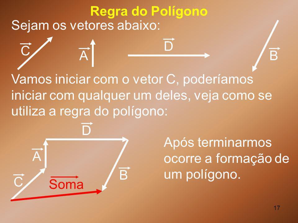 Regra do Polígono Sejam os vetores abaixo: B. C. D. A.