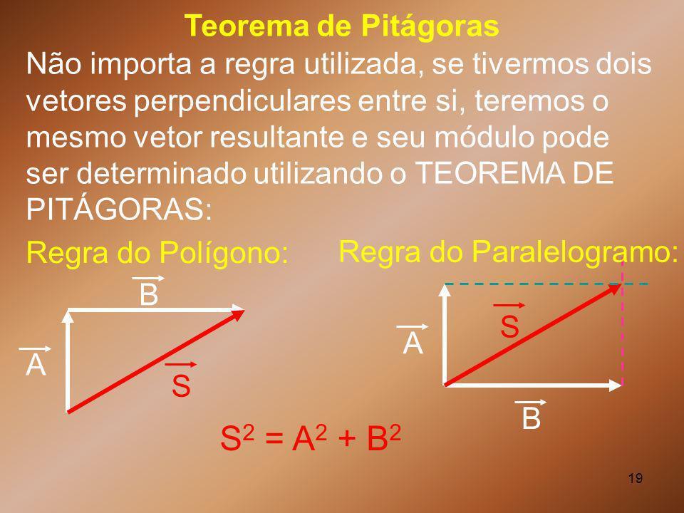 S2 = A2 + B2 Teorema de Pitágoras