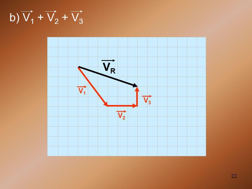 b) V1 + V2 + V3 VR V1 V3 V2