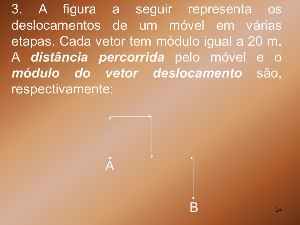3. A figura a seguir representa os deslocamentos de um móvel em várias etapas. Cada vetor tem módulo igual a 20 m. A distância percorrida pelo móvel e o módulo do vetor deslocamento são, respectivamente: