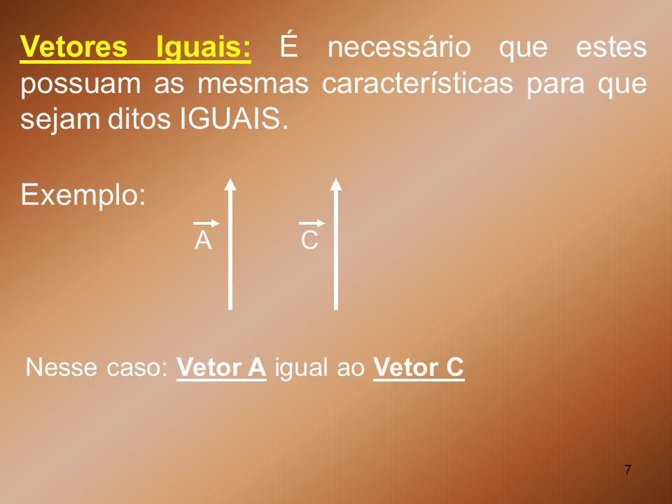 Vetores Iguais: É necessário que estes possuam as mesmas características para que sejam ditos IGUAIS.