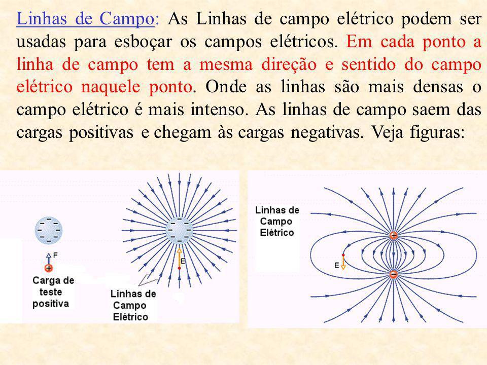 Linhas de Campo: As Linhas de campo elétrico podem ser usadas para esboçar os campos elétricos.