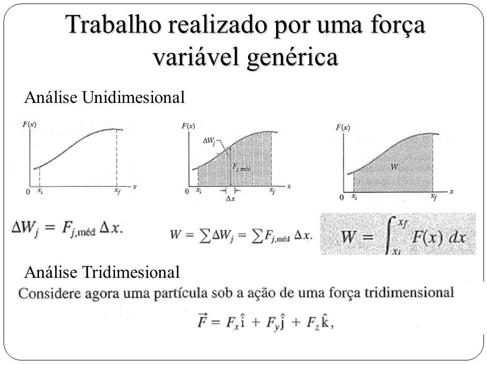 Trabalho realizado por uma força variável genérica