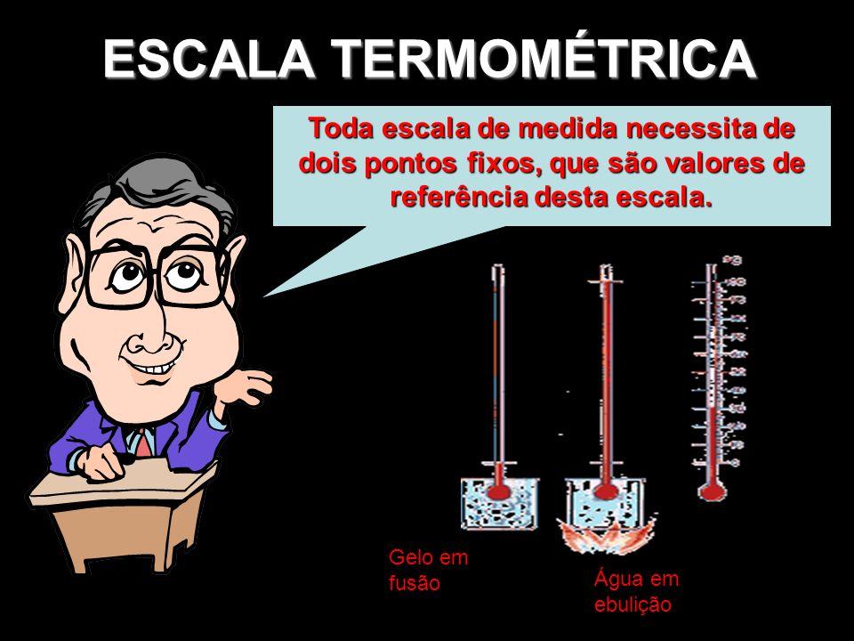 ESCALA TERMOMÉTRICAToda escala de medida necessita de dois pontos fixos, que são valores de referência desta escala.