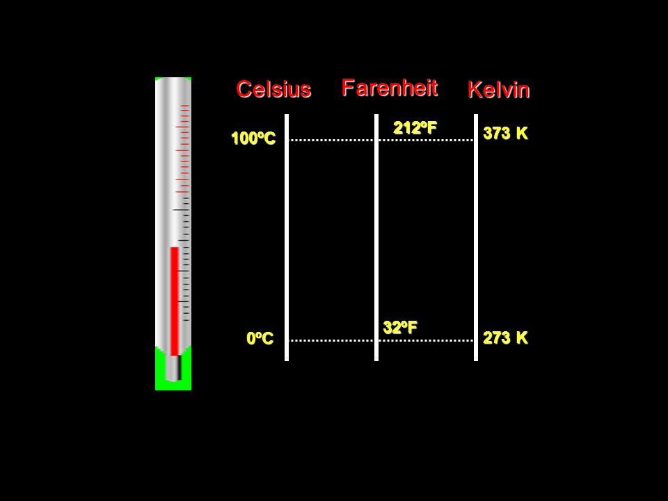 Celsius Farenheit Kelvin 0ºC 100ºC 32ºF 212ºF 273 K 373 K