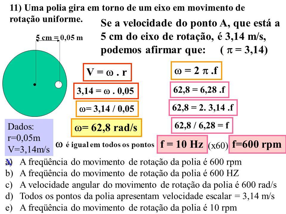  é igual em todos os pontos f = 10 Hz f=600 rpm