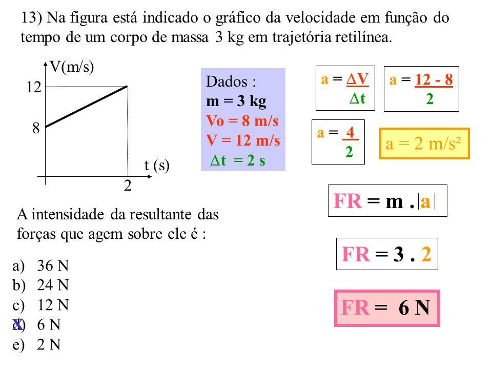 13) Na figura está indicado o gráfico da velocidade em função do tempo de um corpo de massa 3 kg em trajetória retilínea.