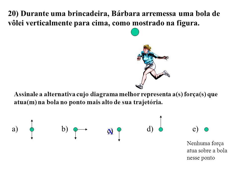 20) Durante uma brincadeira, Bárbara arremessa uma bola de vôlei verticalmente para cima, como mostrado na figura.