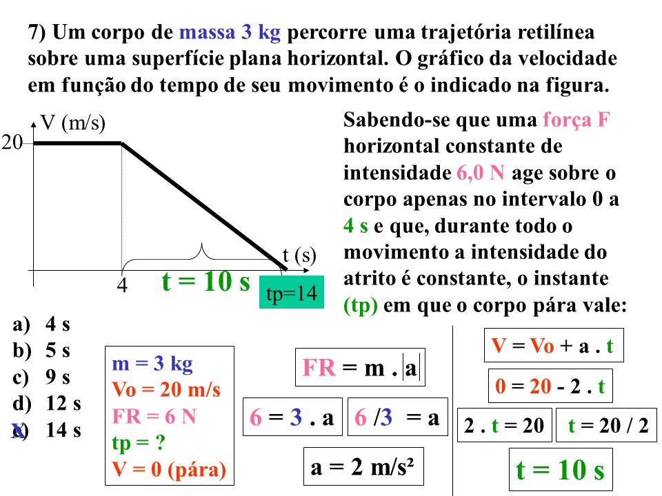 t = 10 s t = 10 s FR = m . a 6 = 3 . a 6 /3 = a a = 2 m/s²