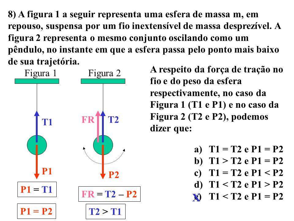 8) A figura 1 a seguir representa uma esfera de massa m, em repouso, suspensa por um fio inextensível de massa desprezível. A figura 2 representa o mesmo conjunto oscilando como um pêndulo, no instante em que a esfera passa pelo ponto mais baixo de sua trajetória.