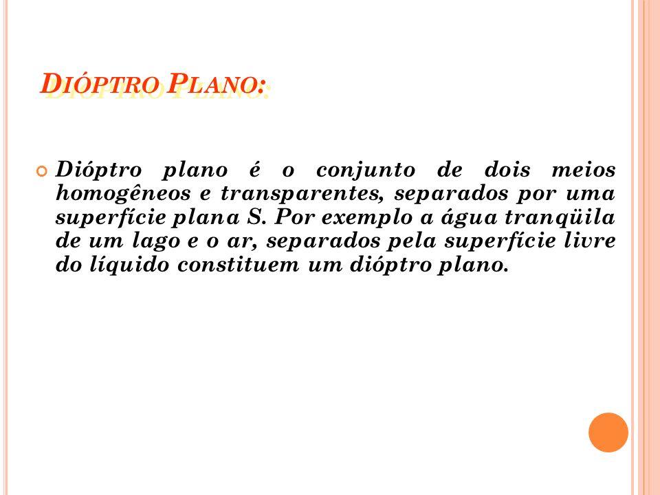 Dióptro Plano: