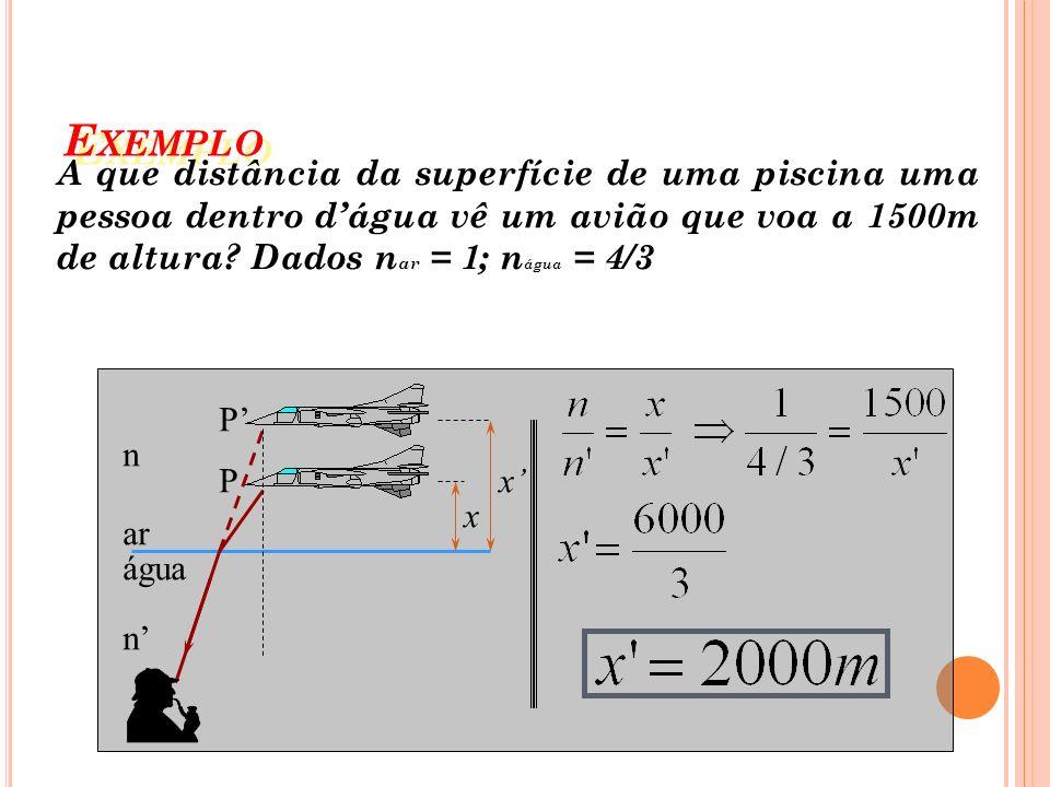 Exemplo A que distância da superfície de uma piscina uma pessoa dentro d'água vê um avião que voa a 1500m de altura Dados nar = 1; nágua = 4/3.