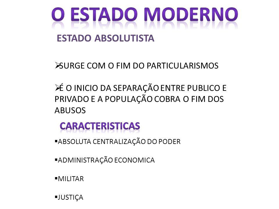 O ESTADO MODERNO ESTADO ABSOLUTISTA CARACTERISTICAS