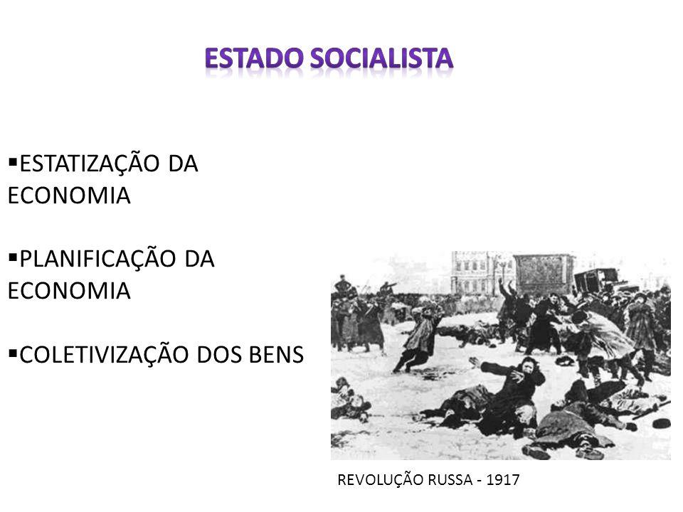 Estado socialista ESTATIZAÇÃO DA ECONOMIA PLANIFICAÇÃO DA ECONOMIA