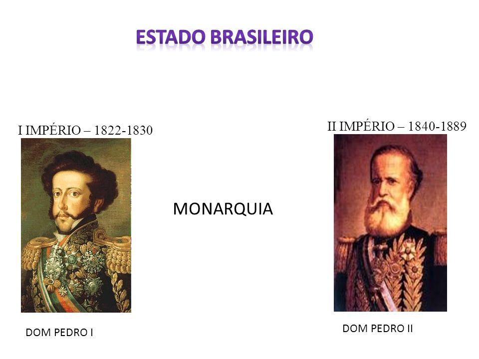 ESTADO BRASILEIRO MONARQUIA II IMPÉRIO – 1840-1889