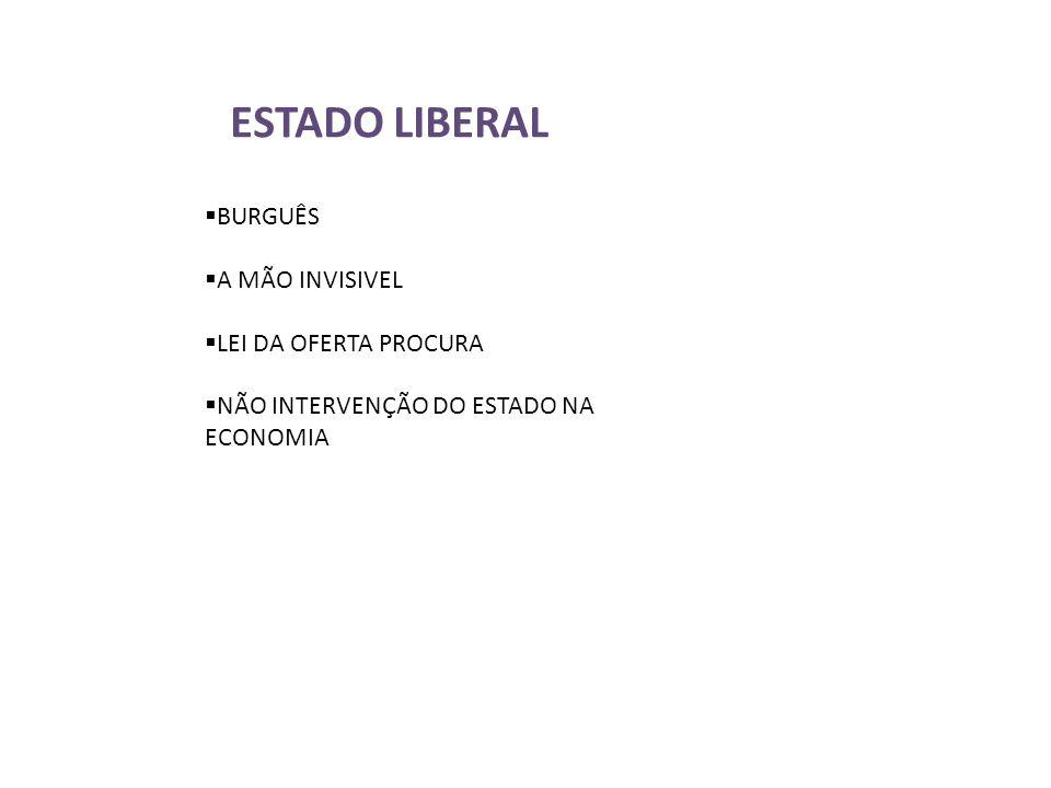 ESTADO LIBERAL BURGUÊS A MÃO INVISIVEL LEI DA OFERTA PROCURA