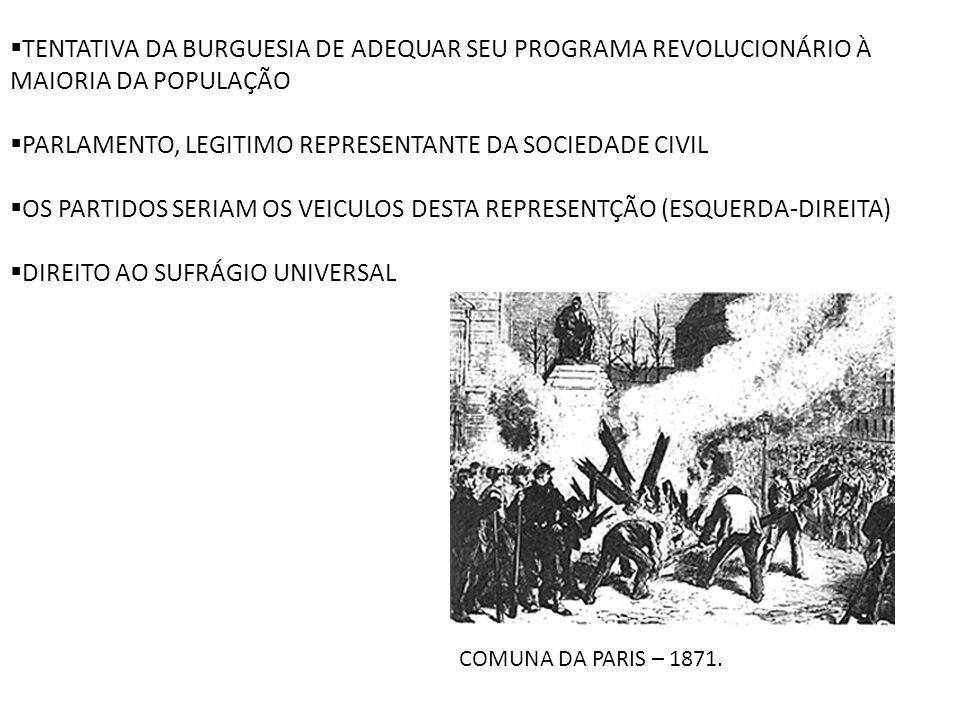 PARLAMENTO, LEGITIMO REPRESENTANTE DA SOCIEDADE CIVIL