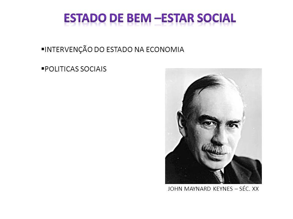 ESTADO DE BEM –ESTAR SOCIAL