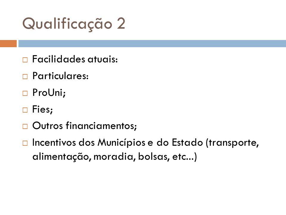 Qualificação 2 Facilidades atuais: Particulares: ProUni; Fies;